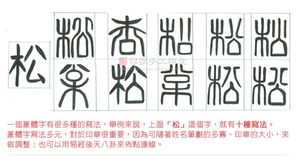 篆字體有很多種寫法,舉例來說、上面『松』這是就有十種寫法。